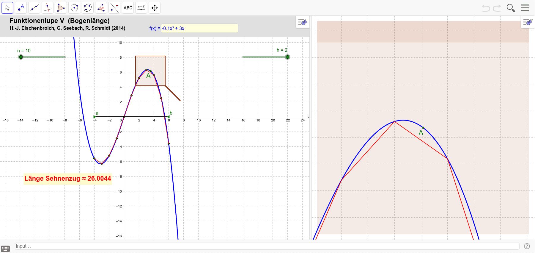 Bogenlänge - Approximation durch einen Sehnenzug Drücke die Eingabetaste um die Aktivität zu starten
