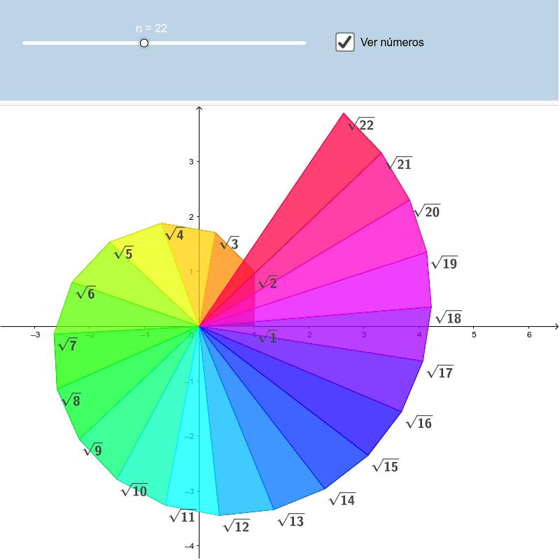 Espiral de Teodoro: Mueve el deslizador n Presiona Intro para comenzar la actividad