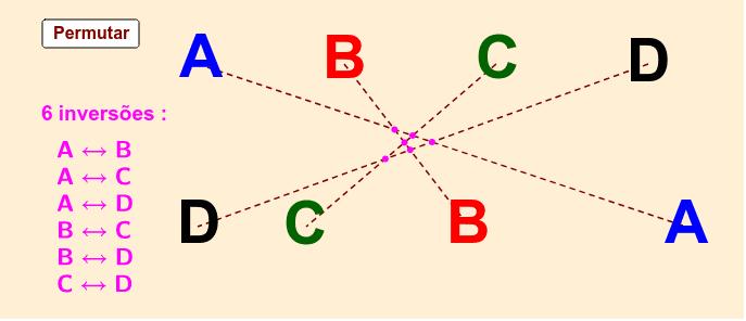 Uma maneira fácil de calcular o número de inversões numa permutação Press Enter to start activity