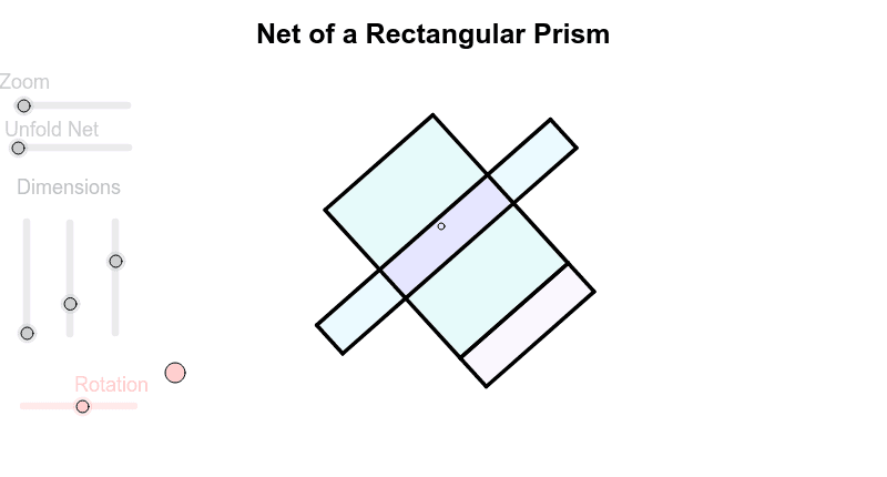 with your partner discuss the properties of the net and what properties change and which do not when the net is folded into a rectangular prism Press Enter to start activity