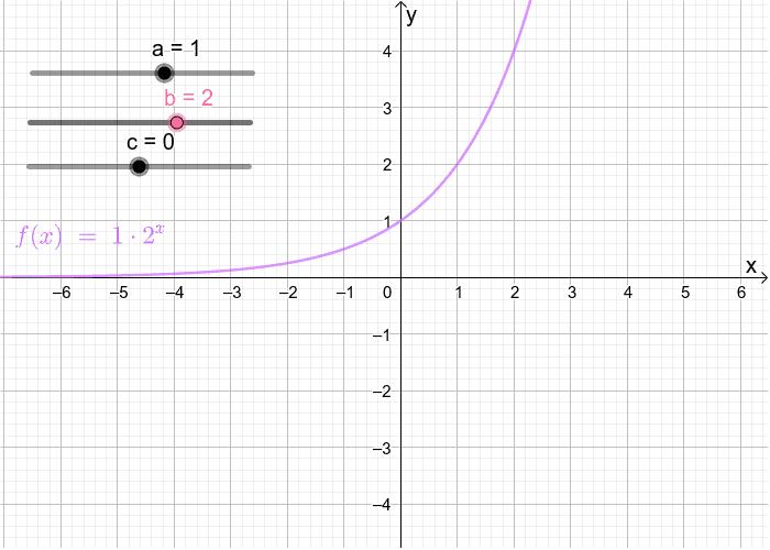 Parameter a, b und c Drücke die Eingabetaste um die Aktivität zu starten