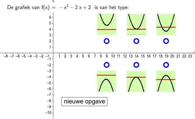 Bepaal de ligging van de grafiek van de functie. Onderzoek of de grafiek een dal- of bergparabool is. Bepaal de coördinaat van de top. Klik op Enter om de activiteit te starten