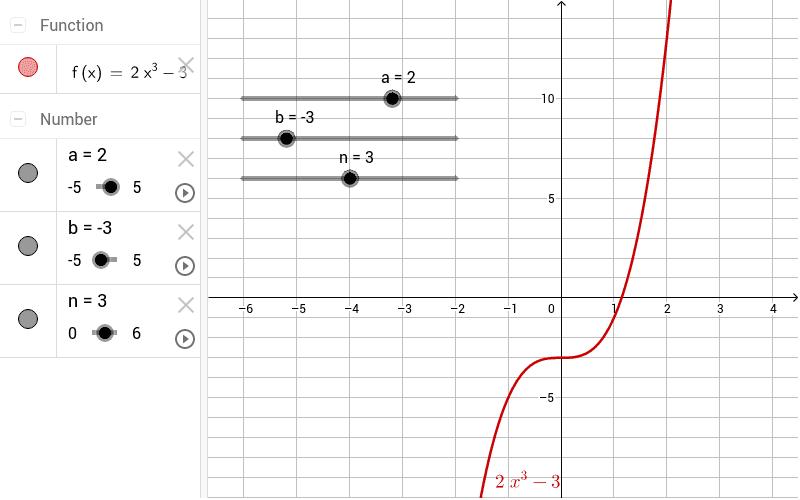 Veränderungen der Hochzahl n untersuchen Drücke die Eingabetaste um die Aktivität zu starten