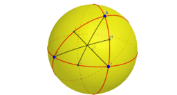 Spherical Triangle: The Medians and Centroid