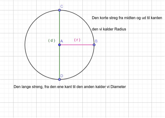 Set i en cirkel Tryk Enter for at starte aktiviteten