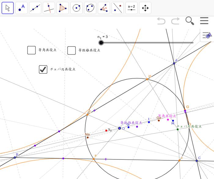 Cyclocevian Congugatesを無理やり訳して、「チェバ円共役点」とした。この円はチェバ三角形が作る円。もう一つの交点から共役点ができる。等角共役点や等距離共役点と比較してみよう。いずれもDの共役点。Dを重心に重ねると、・・・重心の「チェバ円共役点」は? この時の円は? ワークシートを始めるにはEnter キーを押してください。