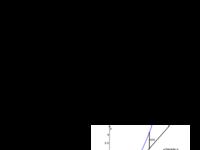 welche_gerade_approximiert_am_besten.pdf