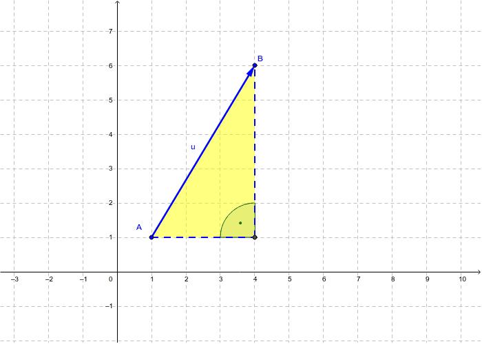 Beispiel für einen Vektor (2D) Drücke die Eingabetaste um die Aktivität zu starten