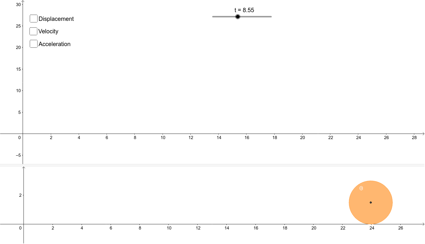 Students should try to sketch s, v, a against t Press Enter to start activity