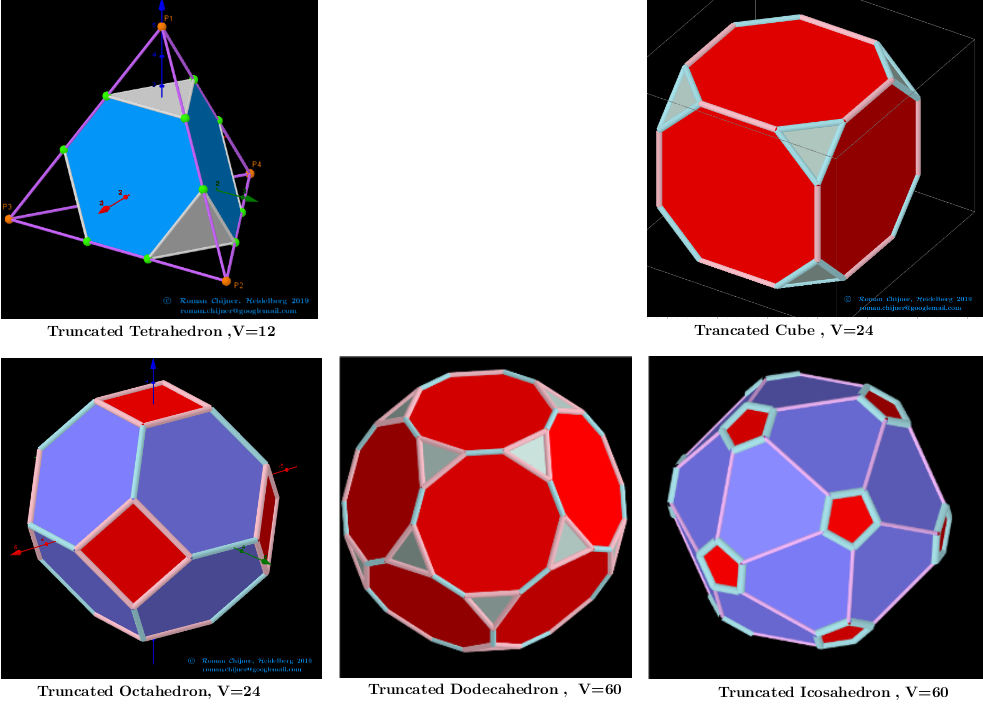 Truncated polyhedra