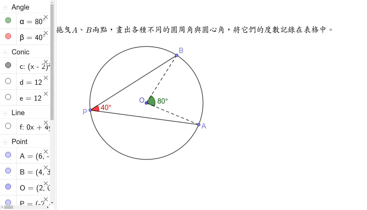 圓周角與圓心角之度數關係臆測(圓心在圓周角的內部) 按 Enter 鍵開始活動