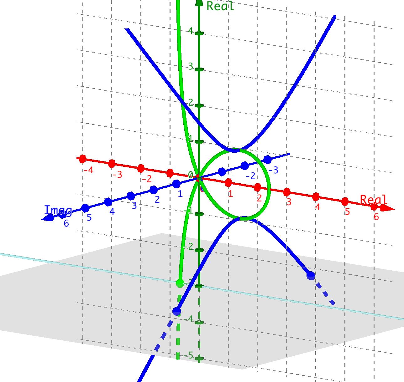 Phantom Graph Trisectrix of Maclaurin