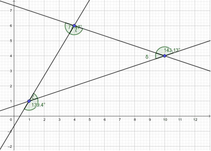 Aufgabe 2: Zeichne ein Dreieck mit Geraden, d.h. das die Seiten von dem Dreieck über dieses hinaus verlängert sind. Drücke die Eingabetaste um die Aktivität zu starten