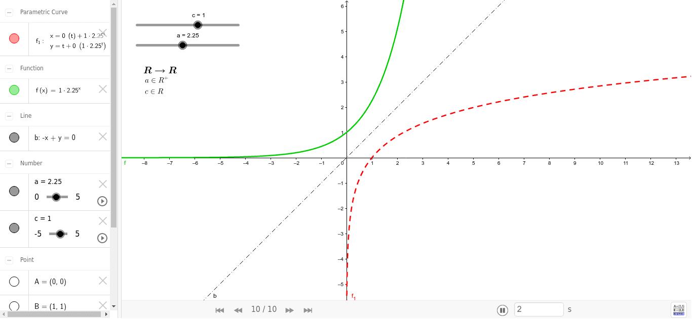 Exponentialfunktion Drücke die Eingabetaste um die Aktivität zu starten