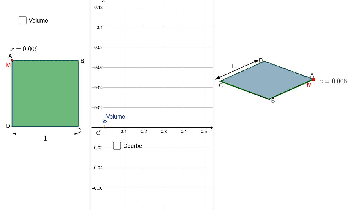 """Avec la courbe de la fonction volume. Tapez """"Entrée"""" pour démarrer l'activité"""