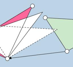 Congruent Figures: Dynamic Illustration
