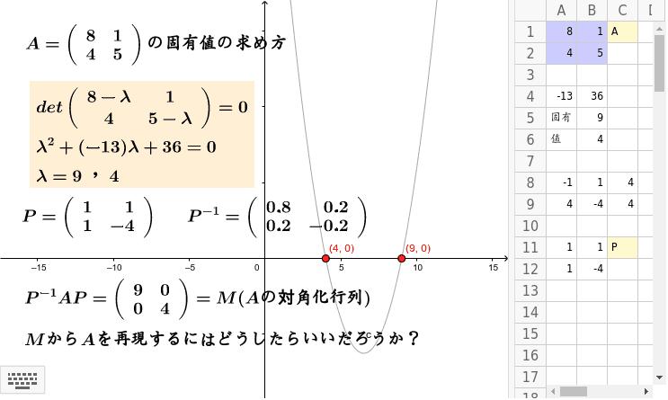 行列の固有値を求めて、対角化行列を作る。 ワークシートを始めるにはEnter キーを押してください。