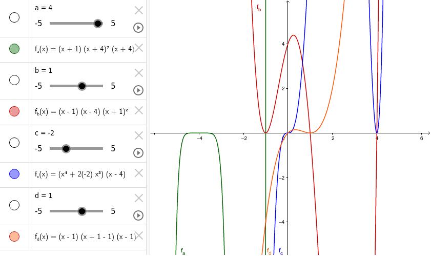 Bewege den Schieberegeler und beobachte, für welche Parameter der zugehörige Funktionsgraph die x-Achse berührt. Press Enter to start activity