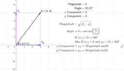 Vector Mechanics & Statics