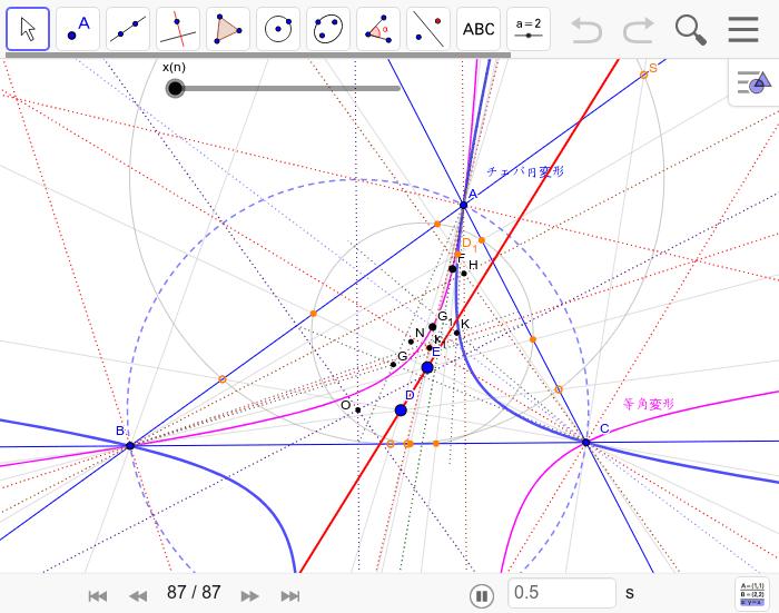 赤い線上の点のチェバ円共役点の軌跡が「チェバ円変形」の双曲線です。この直線がG(重心)を通るとき直角双曲線となります。 ワークシートを始めるにはEnter キーを押してください。