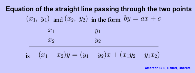 This rule gives us a one-line, mental method to write down the equation of the line passing through any two given points.