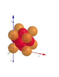 Cristal structure cubique face centrée (CFC)