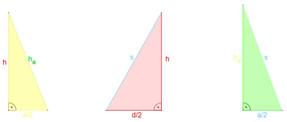 Einzelansicht der Dreiecke, die in einer Pyramide zu finden sind: