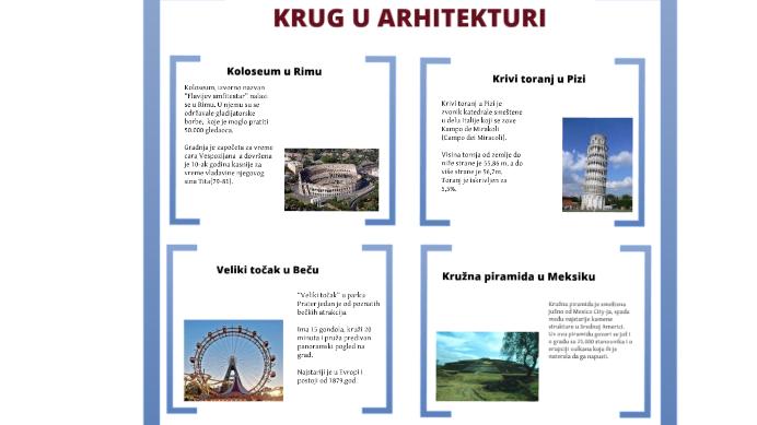 Krug u arhitekturi