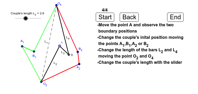Two boundary positions for this mechanism. The 1st solution is in the left (Green solution) and the 2nd solution is in the right (Red solution). Presiona Intro para comenzar la actividad