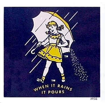 Using the advertising image from 1956 for Morton Salt, identify the hypothesis.