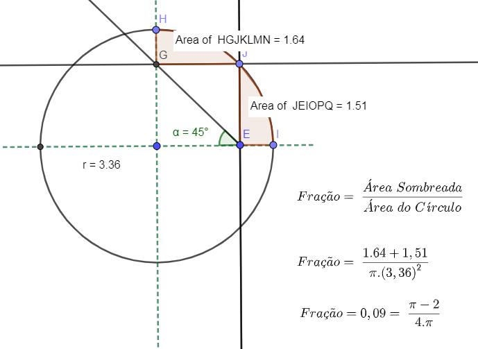 Resolução usando o Geogebra