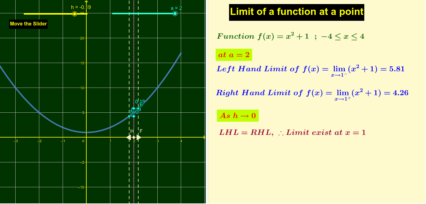 Limit of a function at a point Press Enter to start activity