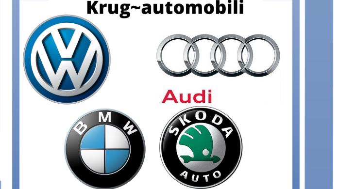 Krug u automobilskoj industriji