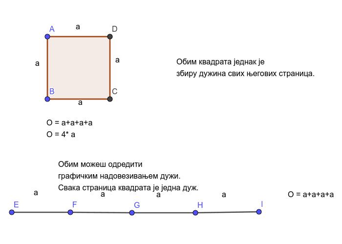 Како израчунавамо обим квадрата Pritisnite Enter za pokretanje.