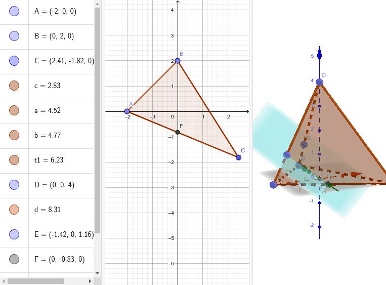 Переріз піраміди Натисніть Enter, щоб розпочати розробку