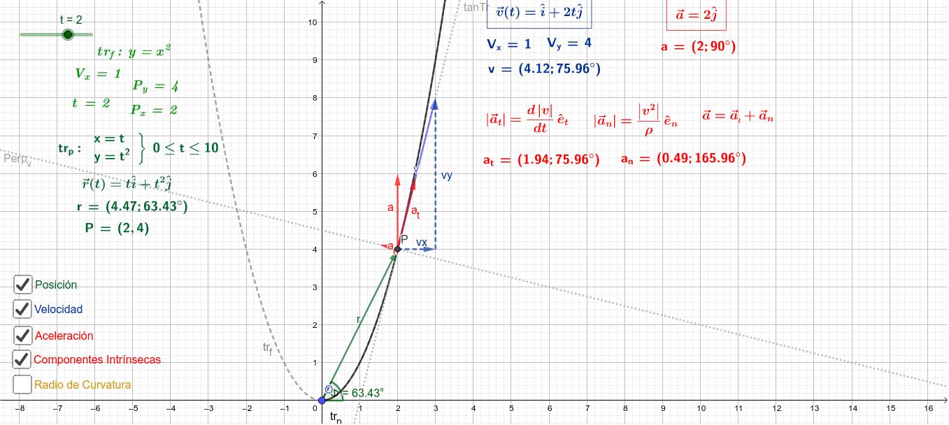 Problema 10. Movimiento en una Parábola, dada la trayectoria. Presiona Intro para comenzar la actividad