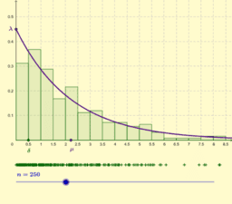 Exponential density with random sample and histogram