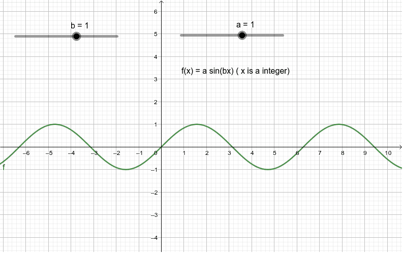 Behavior of Sine Curve Press Enter to start activity