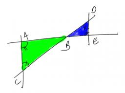 Théorème de Thalès - démonstrations