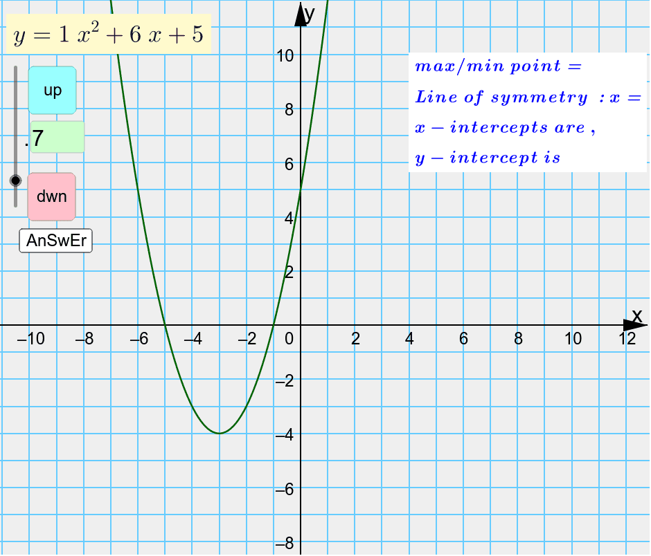 OBSERVE AND IDENTIFY THE PROPERTIES OF THE QUADRATIC GRAPH. Press Enter to start activity