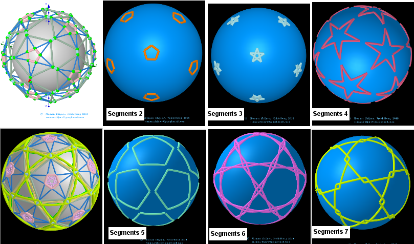 projections of segments of polyhedron surfaces on sphere surface: Segments 2-7