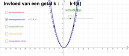 9.2 Transformaties van de grafiek van y=f(x)