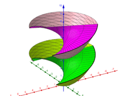 Spiral Screw Bisection of a Paraboloid