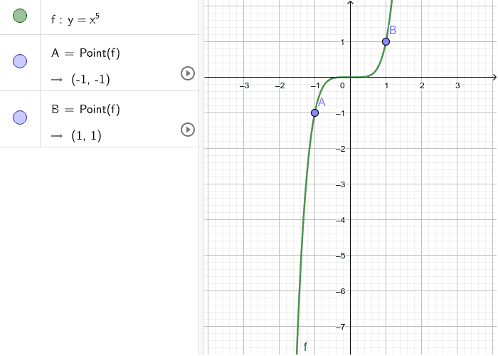 Непарна функција Pritisnite Enter za pokretanje.