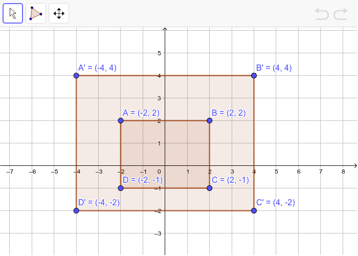 What is the scale factor of the dilation below? Press Enter to start activity