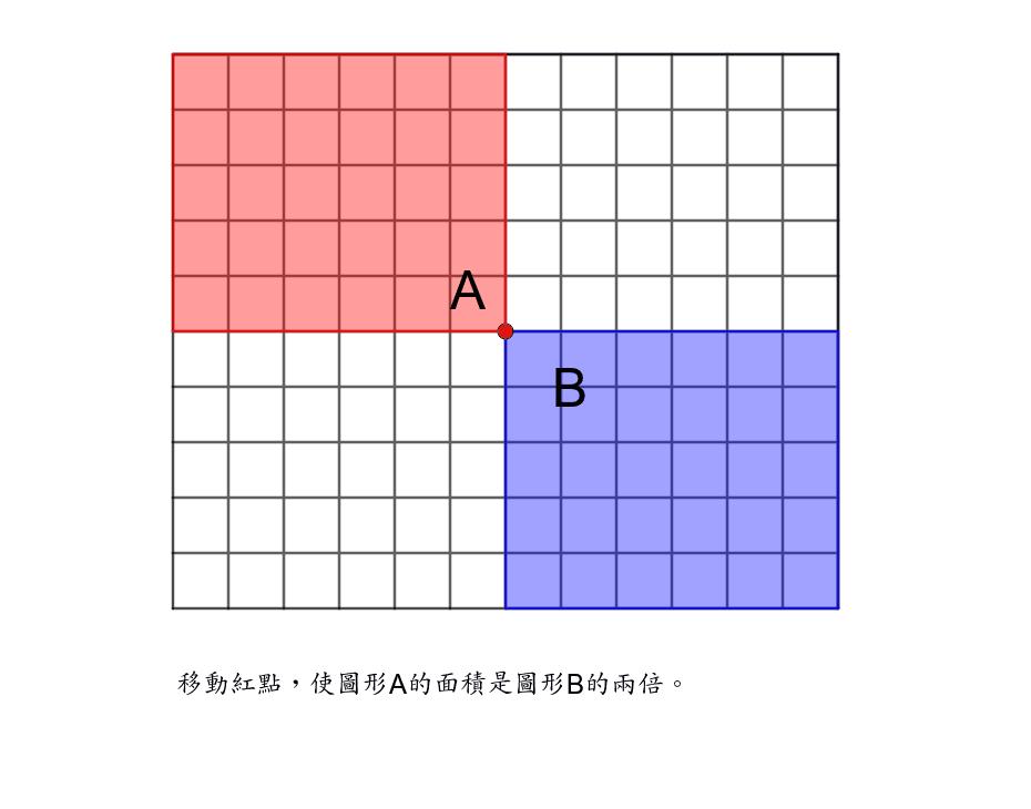 移動紅點,使圖形A的面積是圖形B的2倍。 按 Enter 鍵開始活動