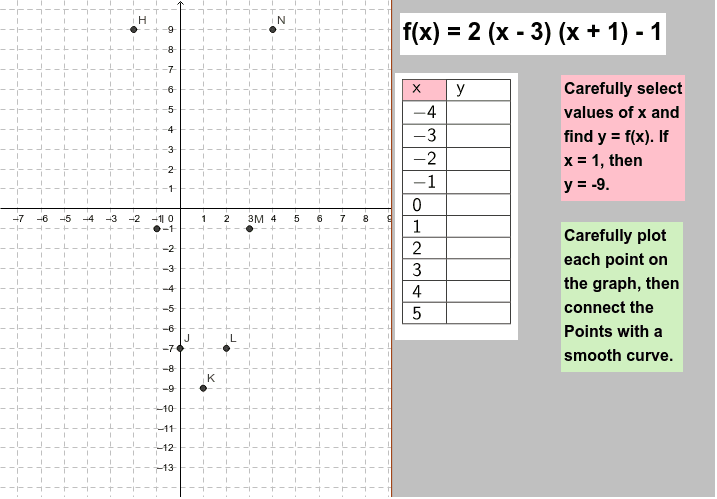 Function, Partial Table, Points plotted
