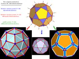 ₆ΛM 3d: Generating uniformly distributed points on a sphere