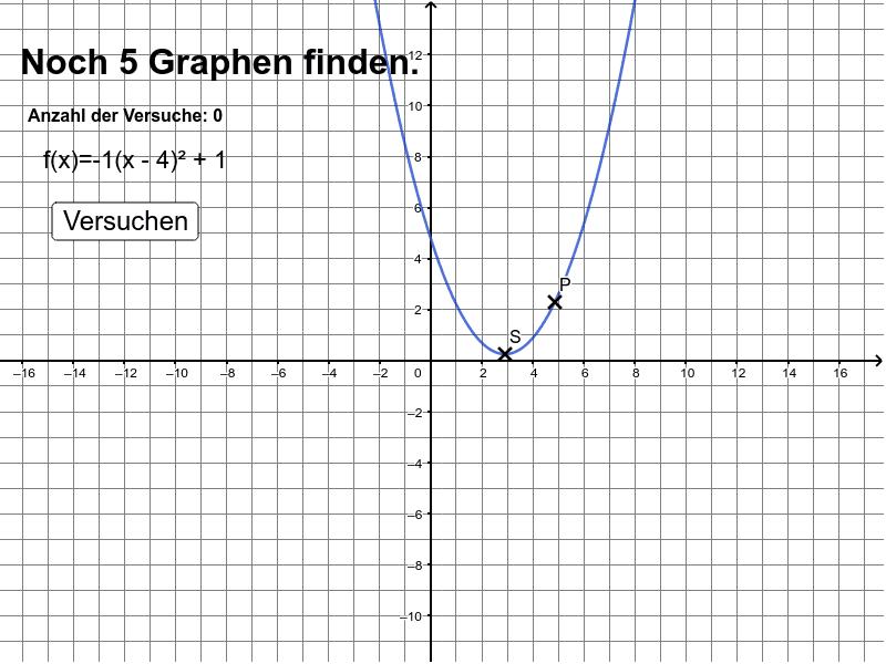 Der Graph muss zum Funktionsterm passen