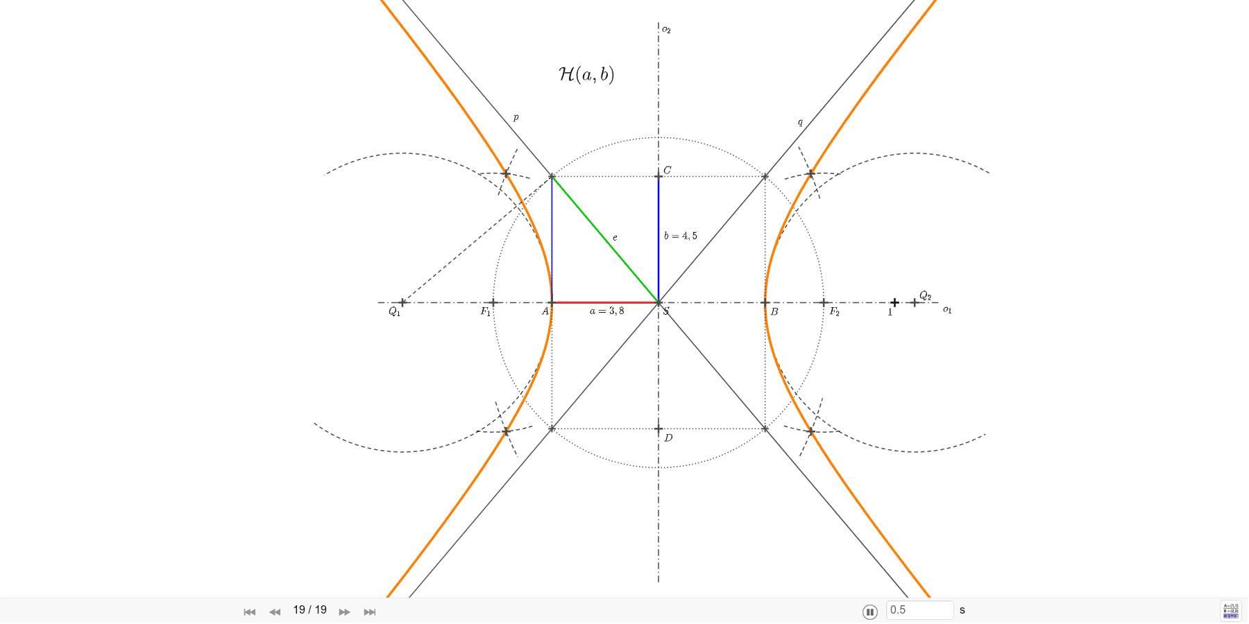 Sestrojte hyperbolu danou délkou hlavní poloosy a=3,8 a délkou vedlejší poloosy b=4,5. Zahajte aktivitu stisknutím klávesy Enter